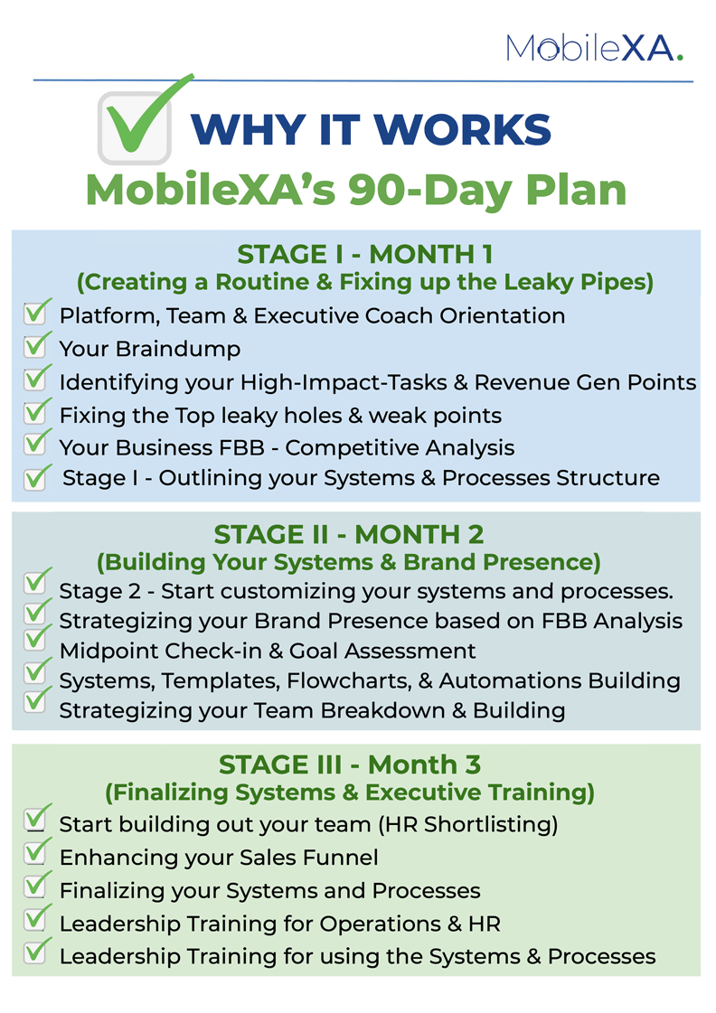 https://mymobilexa.com/wp-content/uploads/2021/08/Why-it-Works-Checklist-2.png